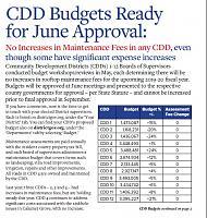 2019-cdd-budgets-jpg